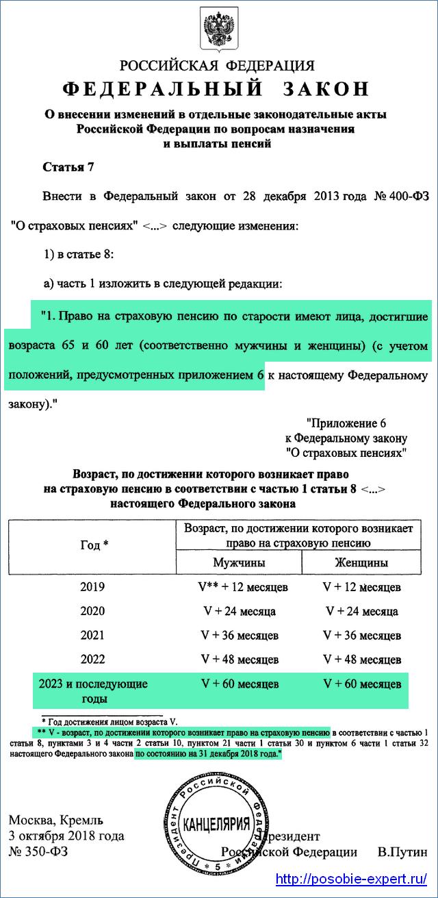 Пример расчета пенсии по инвалидности в 2018