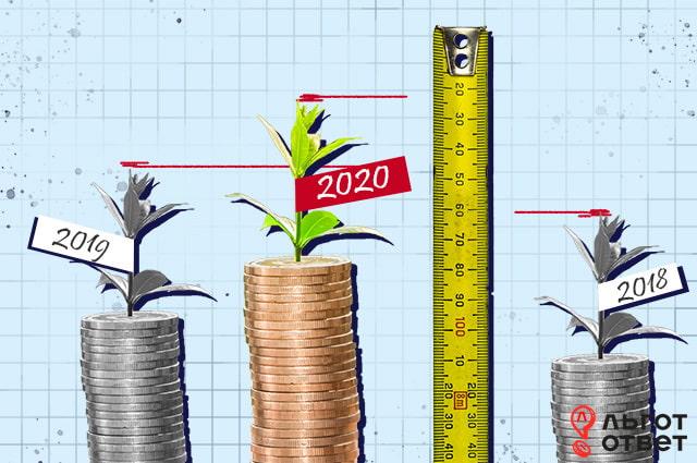 Увеличение материнского капитала на второго ребенка в 2020 году